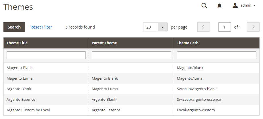 List of themes at Content > Themes